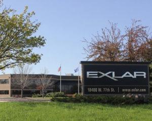 Exlar Company