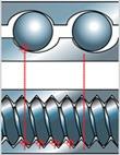 husillo-roscas planetarias vs husillo bolas