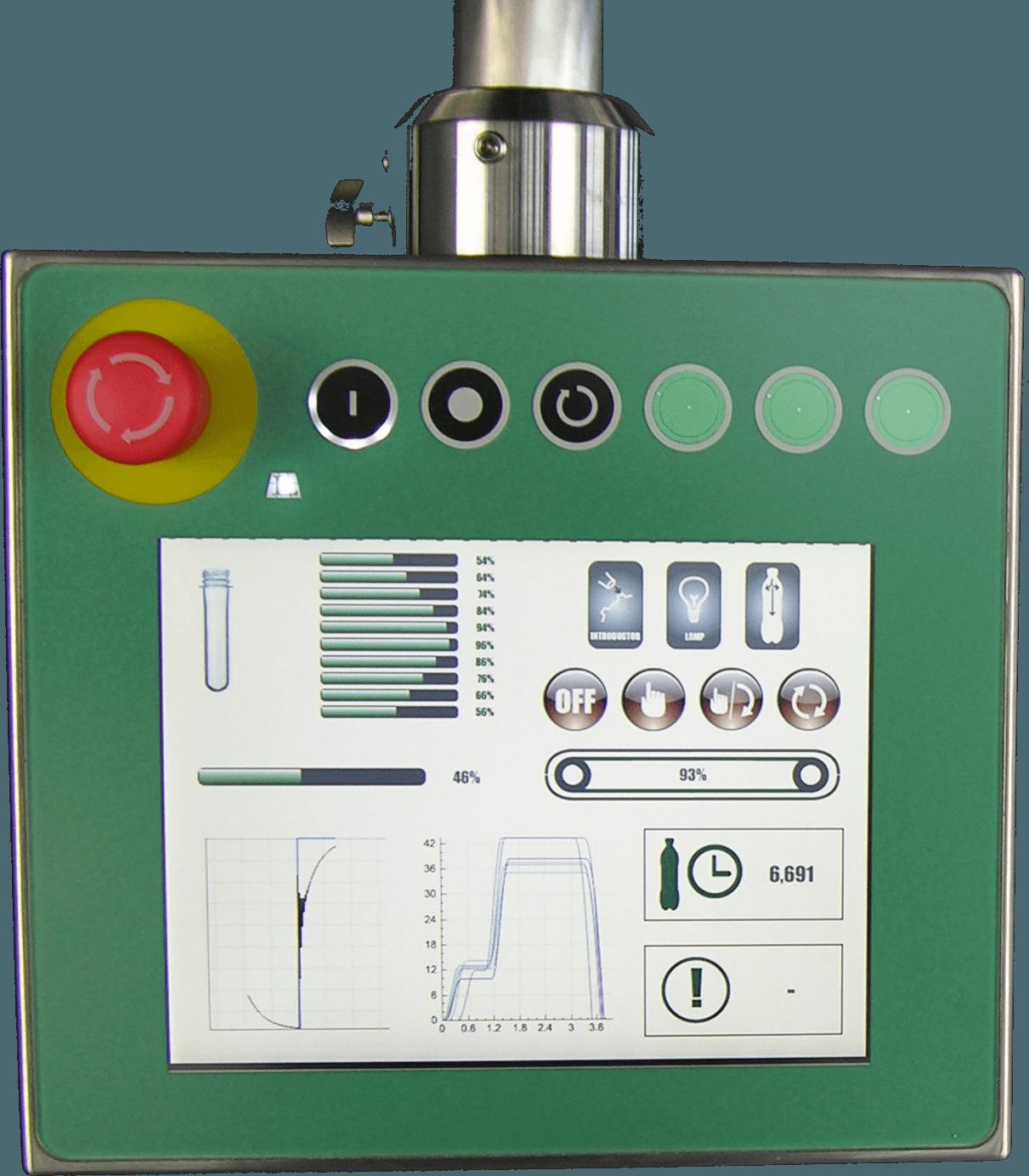 controladores industriales higienizables HIPC
