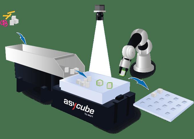 asyril smartsigh