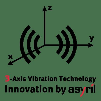 asyril logo tecnologia 3 ejes vibracion