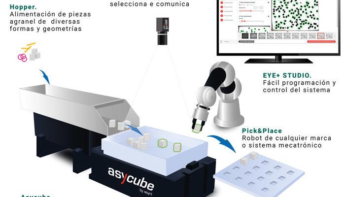 Sistema de control inteligente__EYE PLUS de Asyril